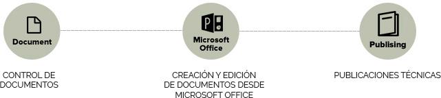 CONTROL DE DOCUMENTOS, CREACIÓN Y EDICIÓN DE DOCUMENTOS DESDE MICROSOFT OFFICE, PUBLICACIONES TÉCNICAS